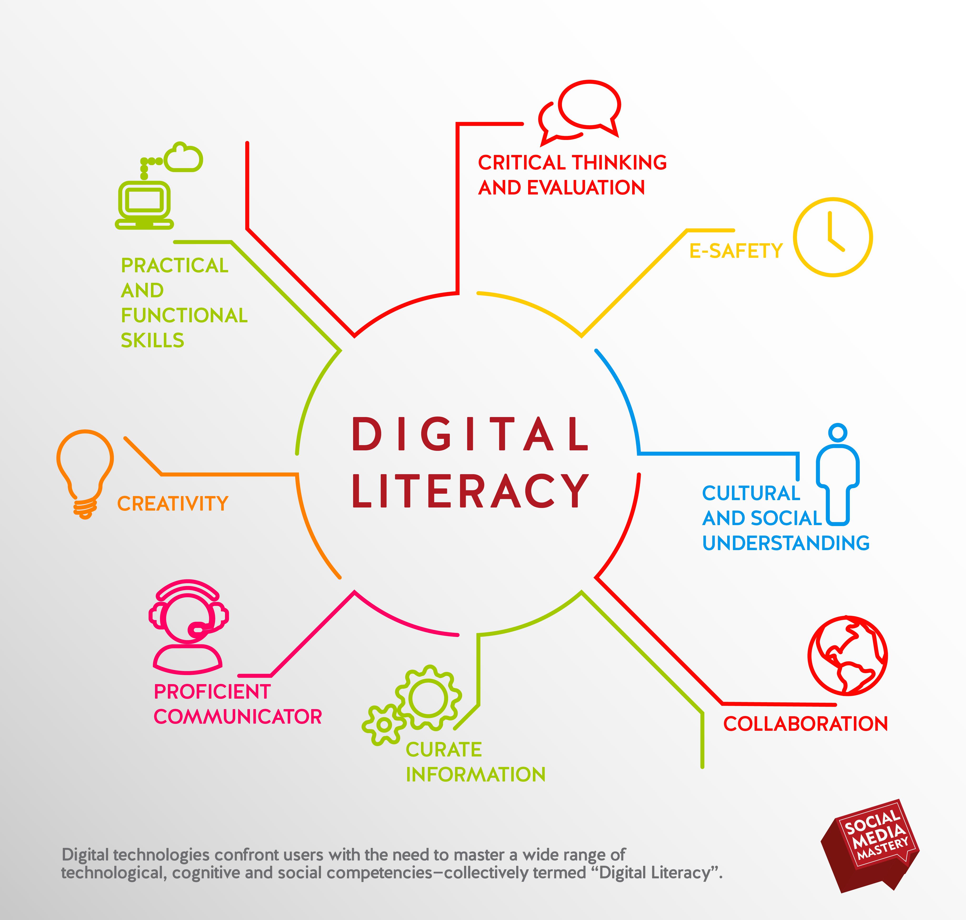 digital literacy: reading between the lines | cyberwatch
