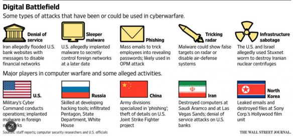cyberwar1-1024x482